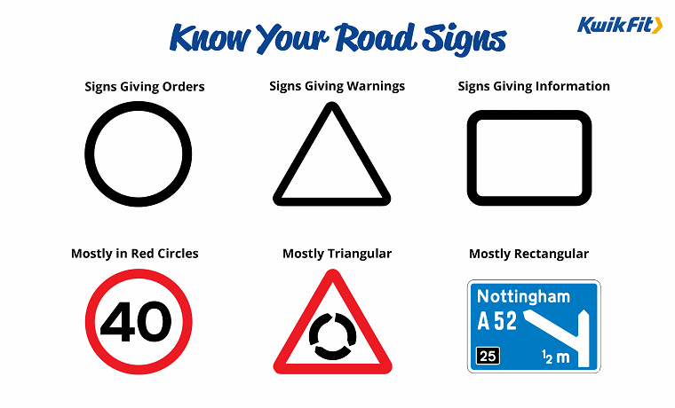 Road sign explanatory infographic