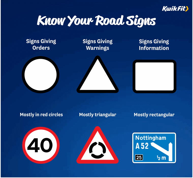 Road sign shape meanings