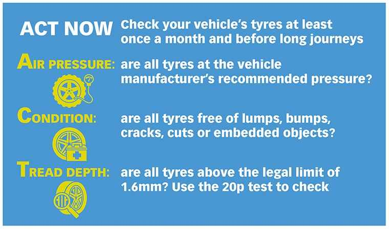 ACT - advice for checking tyres