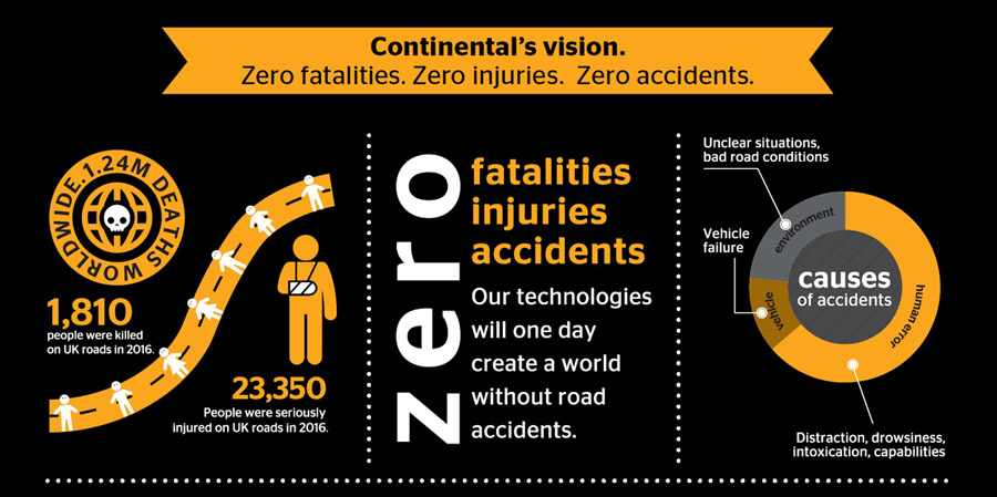 Vision Zero mission statement