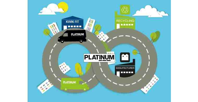 platinum's complete battery recycling solution