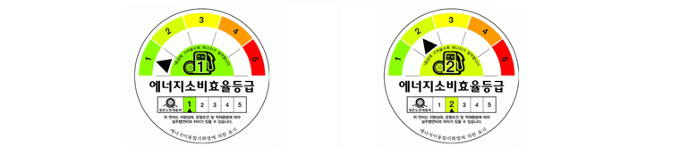 South Korea tyre label