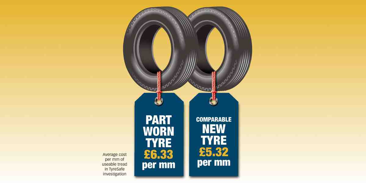 Part worn tyres cost breakdown