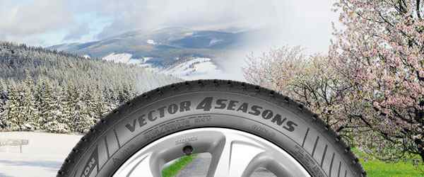 Stay Safe With Winter Car Care Savings